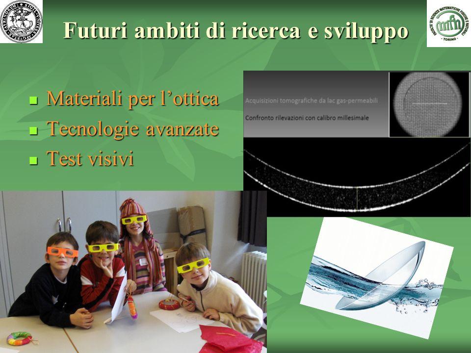 Futuri ambiti di ricerca e sviluppo