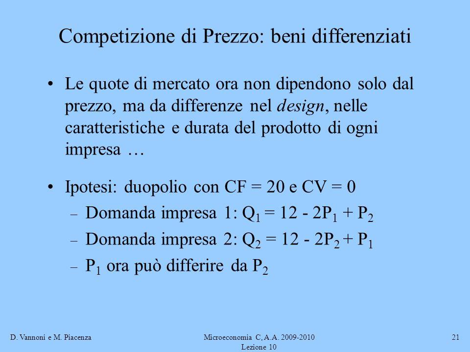 Competizione di Prezzo: beni differenziati