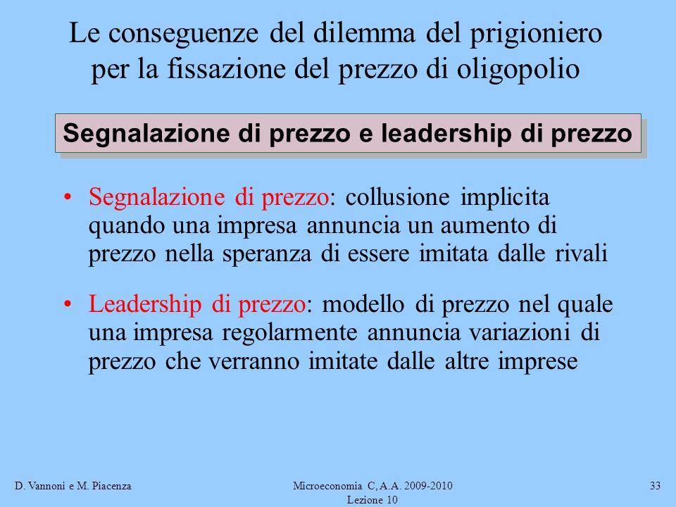 Segnalazione di prezzo e leadership di prezzo