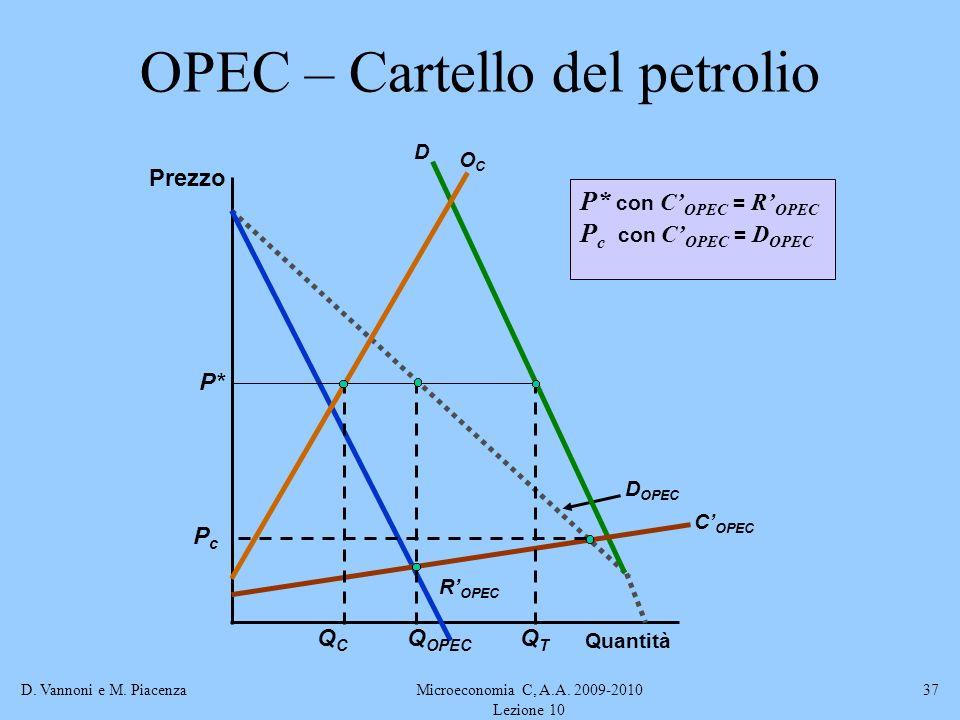 OPEC – Cartello del petrolio