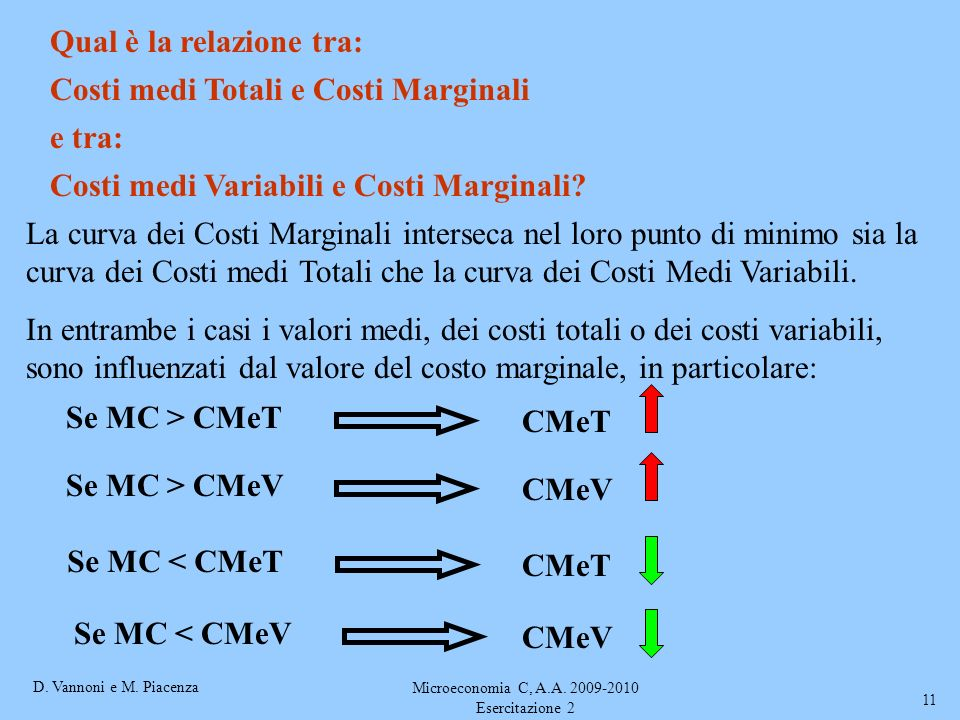Microeconomia C, A.A. 2009-2010 Esercitazione 2