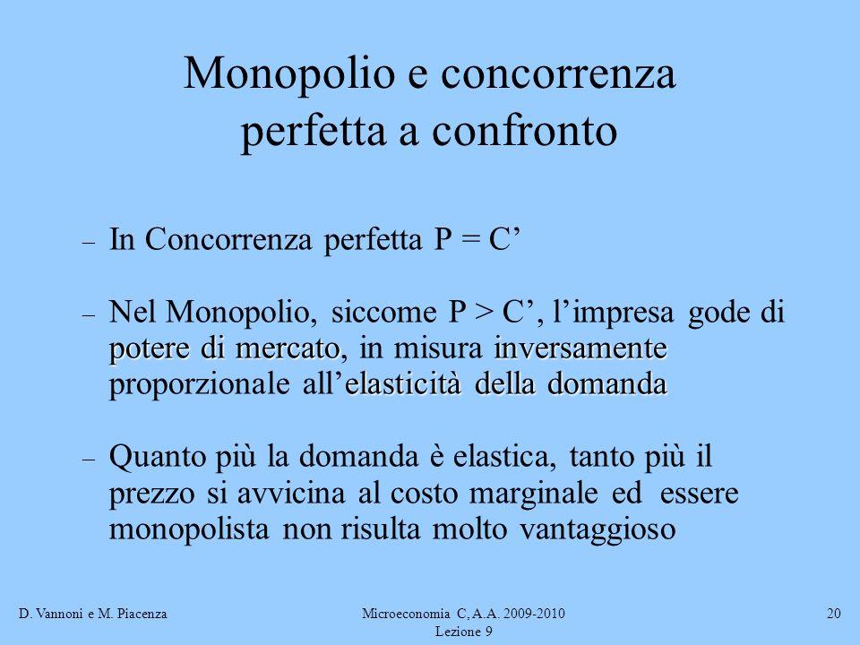 Monopolio e concorrenza perfetta a confronto