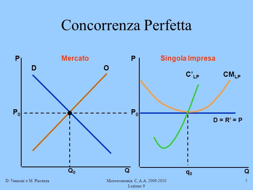Microeconomia C, A.A. 2009-2010 Lezione 9