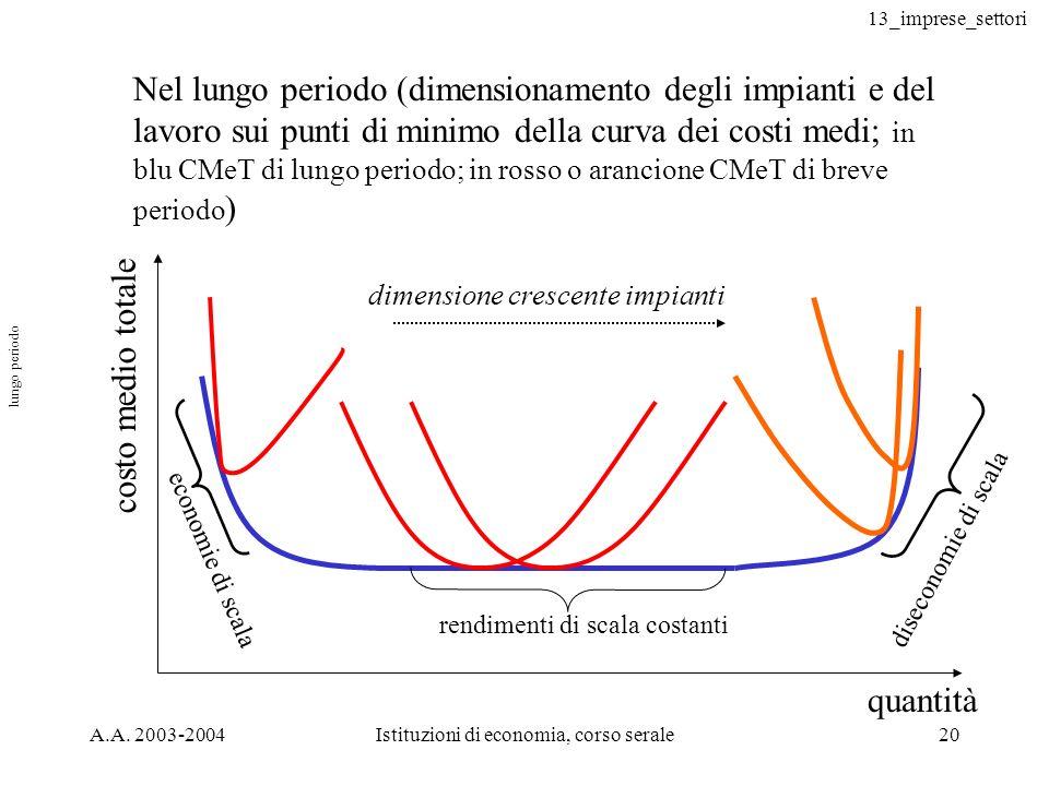 Nel lungo periodo (dimensionamento degli impianti e del lavoro sui punti di minimo della curva dei costi medi; in blu CMeT di lungo periodo; in rosso o arancione CMeT di breve periodo)