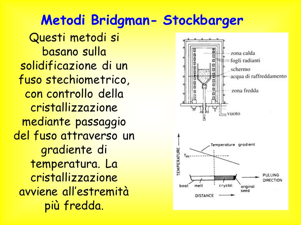 Metodi Bridgman- Stockbarger