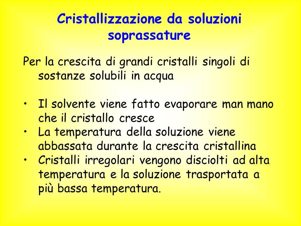 Cristallizzazione da soluzioni