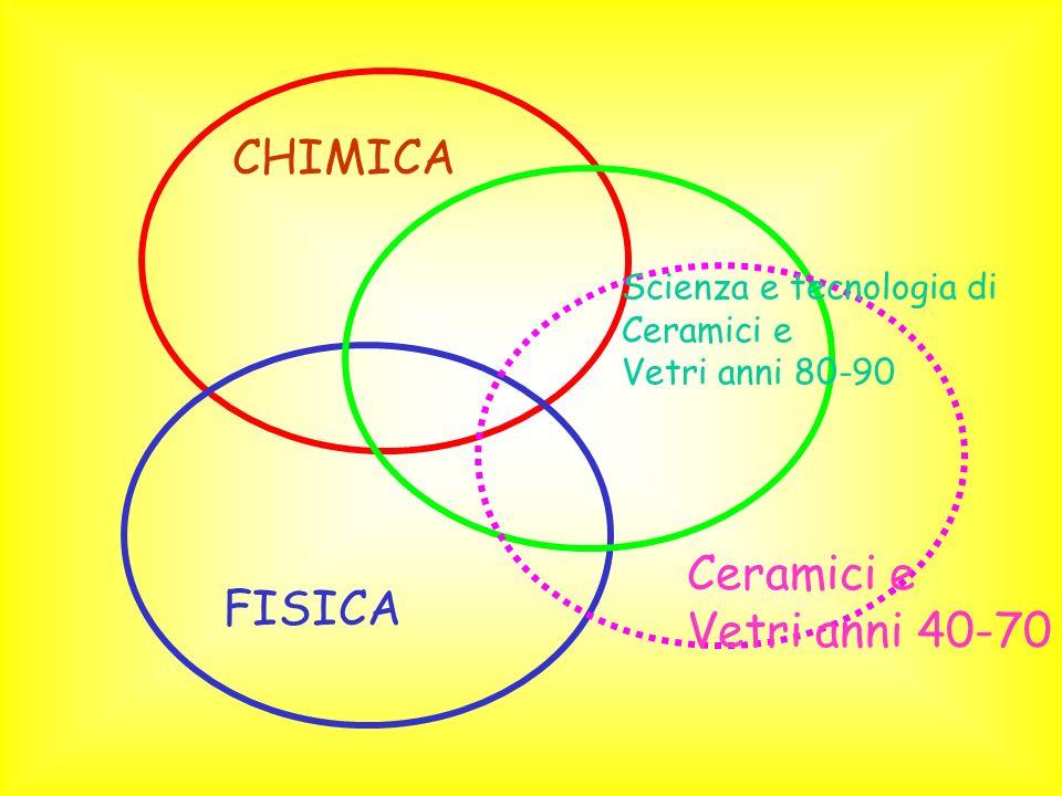 CHIMICA Ceramici e Vetri anni 40-70 FISICA