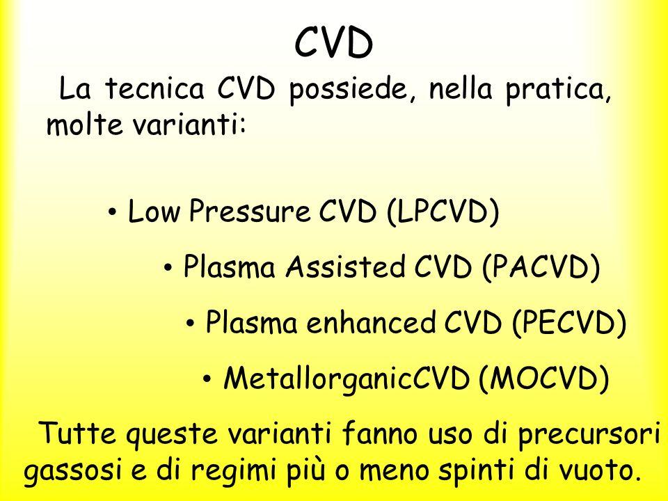 CVD 6 di 7 CVD La tecnica CVD possiede, nella pratica, molte varianti: