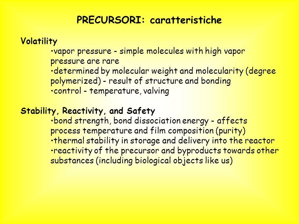 PRECURSORI: caratteristiche
