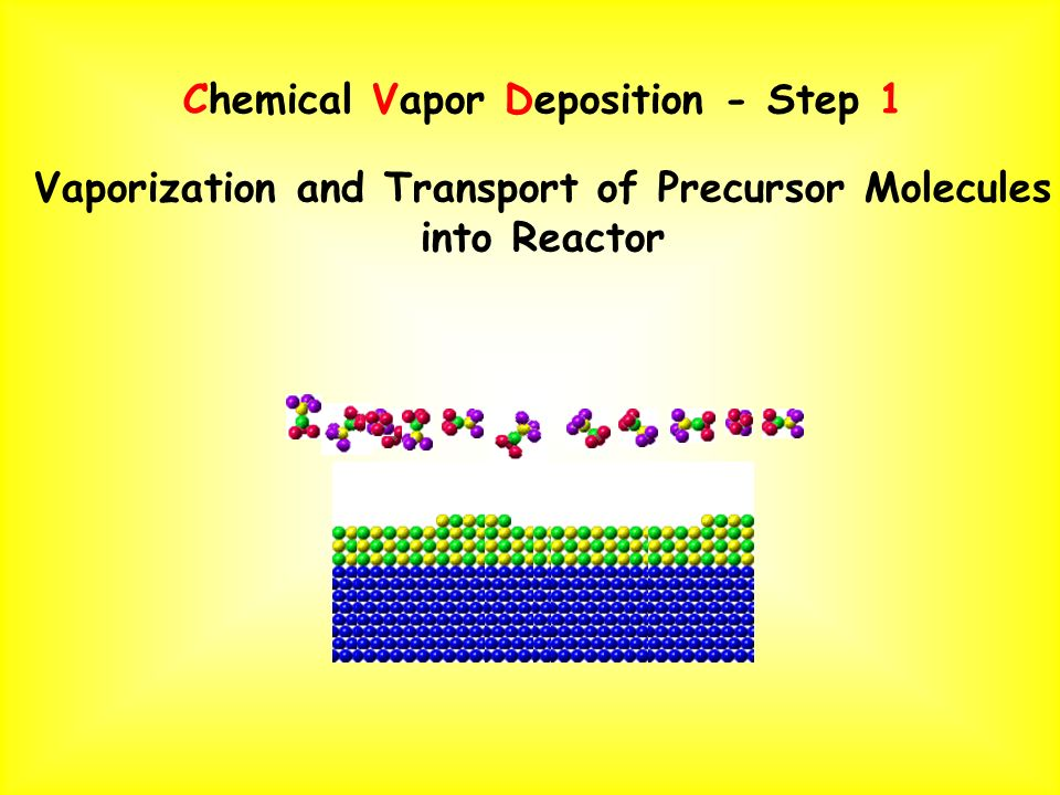 Chemical Vapor Deposition - Step 1