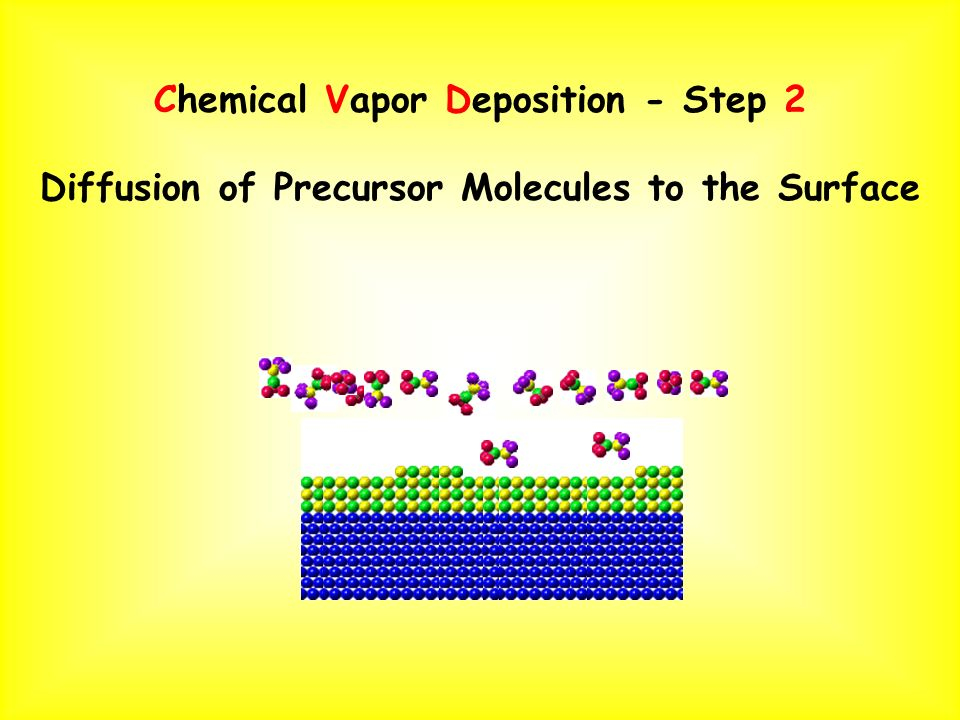 Chemical Vapor Deposition - Step 2
