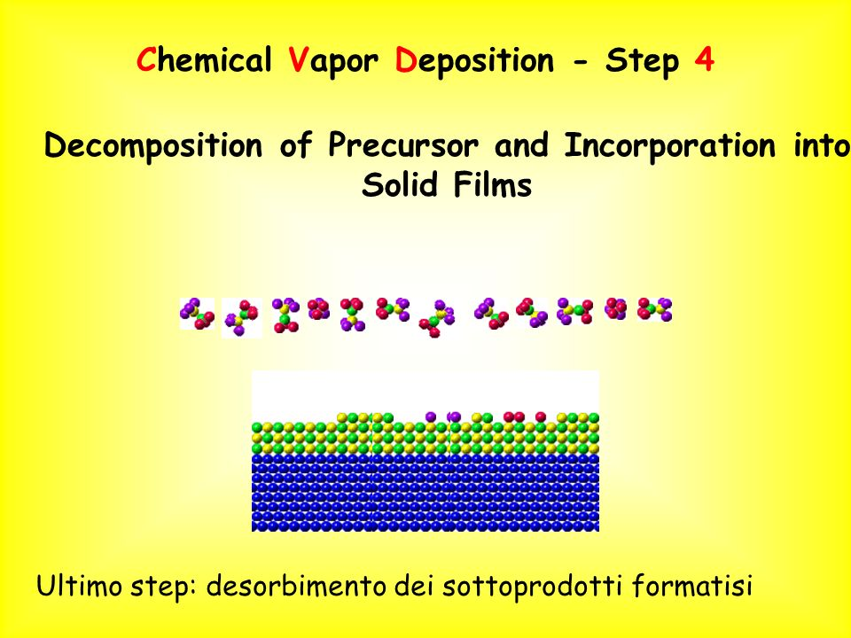 Chemical Vapor Deposition - Step 4