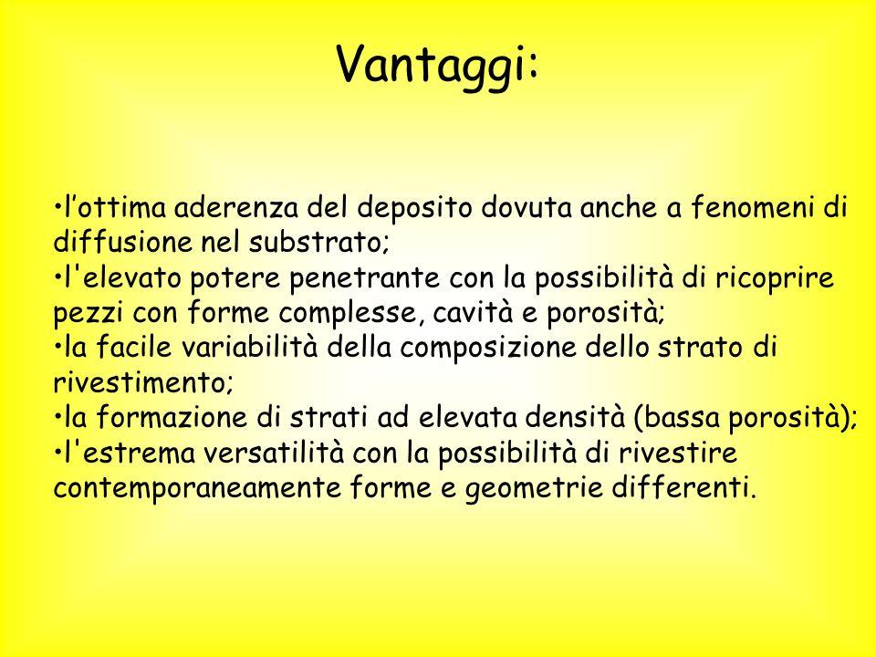 Vantaggi: l'ottima aderenza del deposito dovuta anche a fenomeni di diffusione nel substrato;
