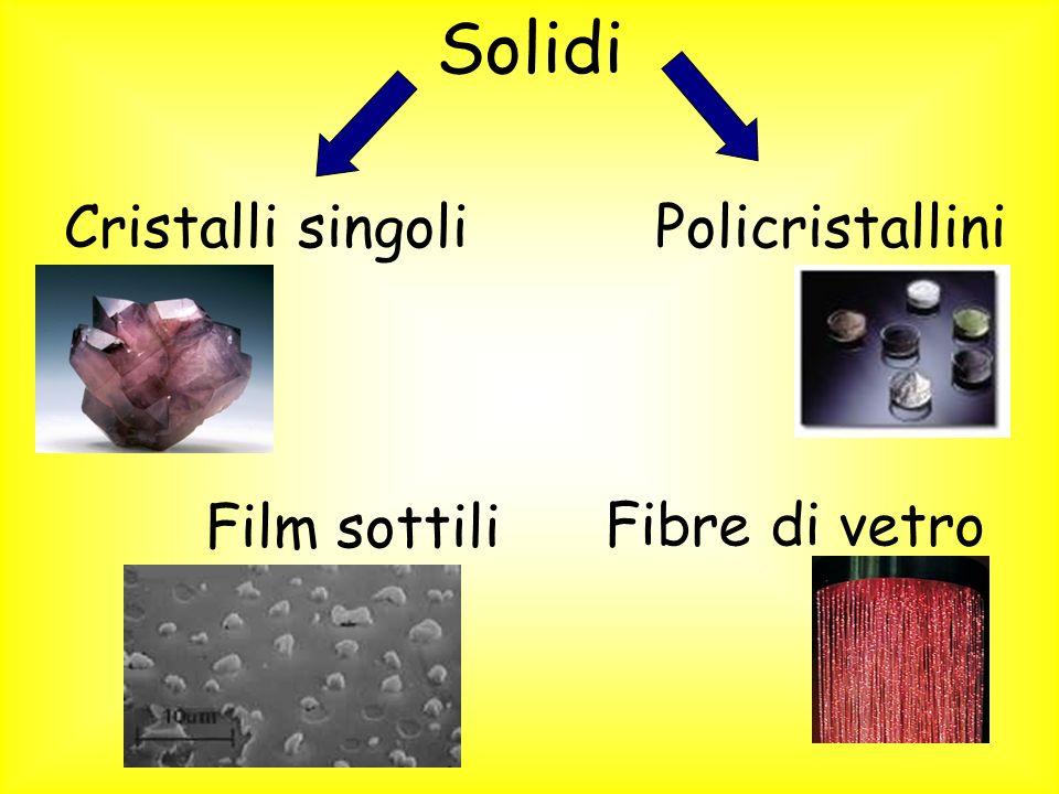 Solidi Cristalli singoli Policristallini Film sottili Fibre di vetro