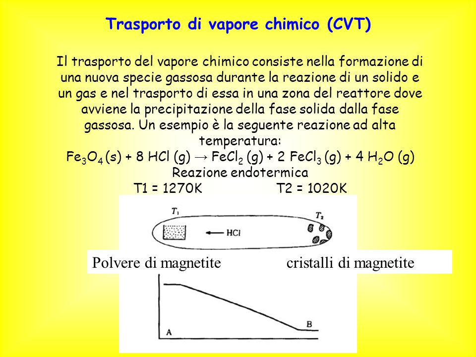 Trasporto di vapore chimico (CVT)
