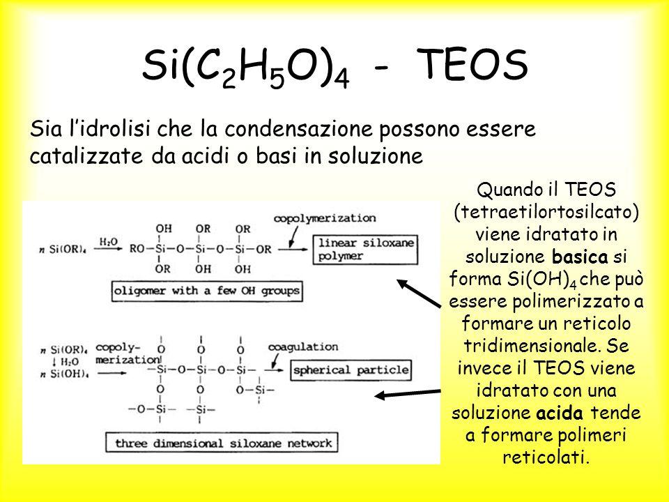 Si(C2H5O)4 - TEOS Sia l'idrolisi che la condensazione possono essere catalizzate da acidi o basi in soluzione.
