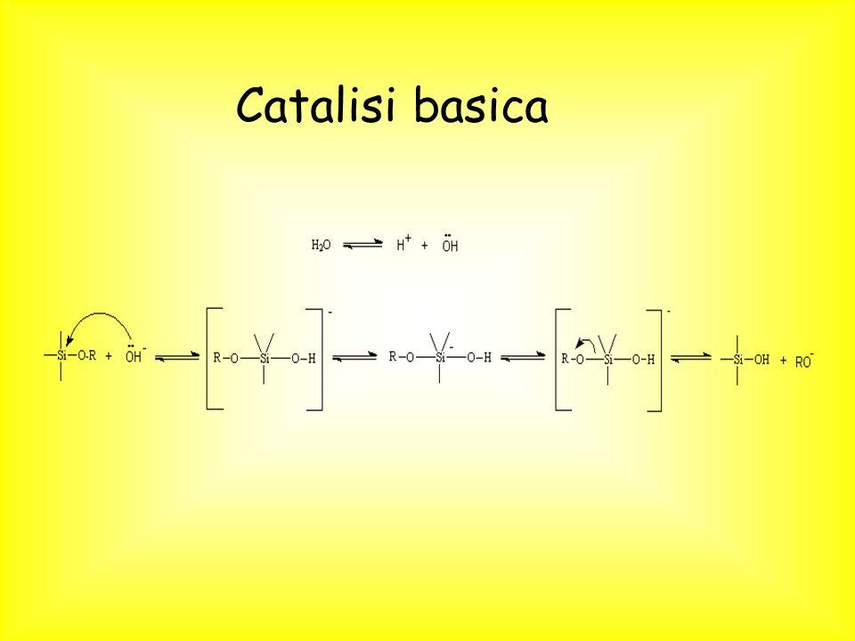 Catalisi basica