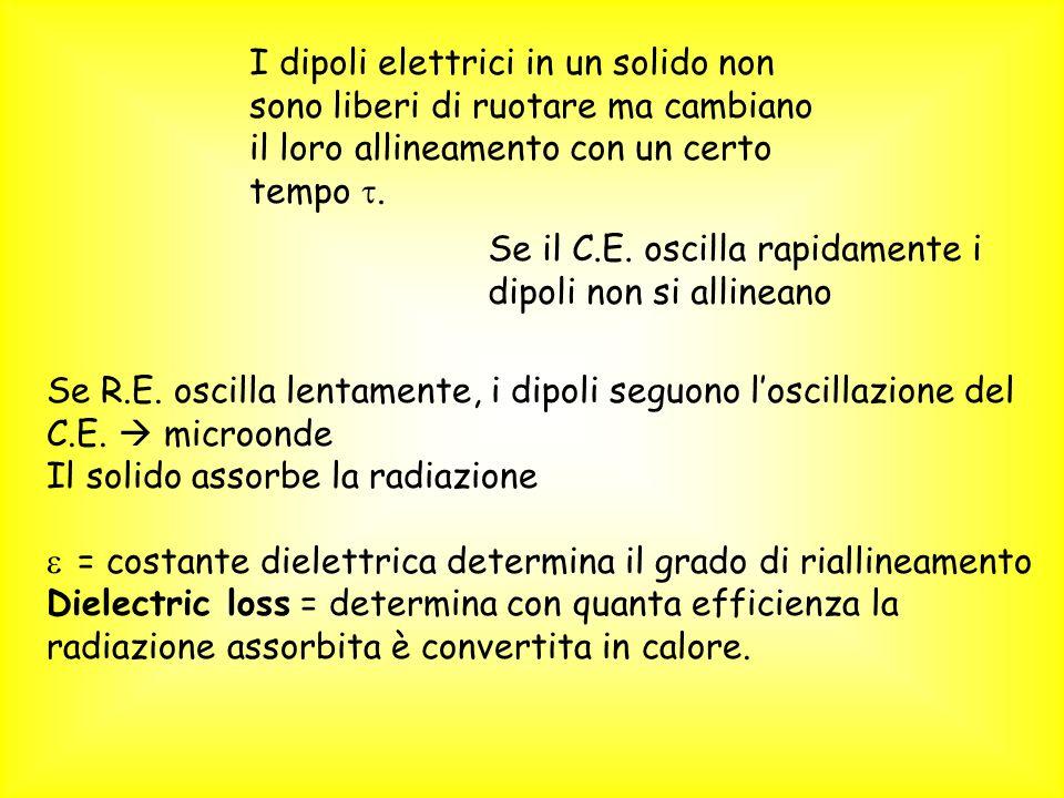 I dipoli elettrici in un solido non sono liberi di ruotare ma cambiano il loro allineamento con un certo tempo .