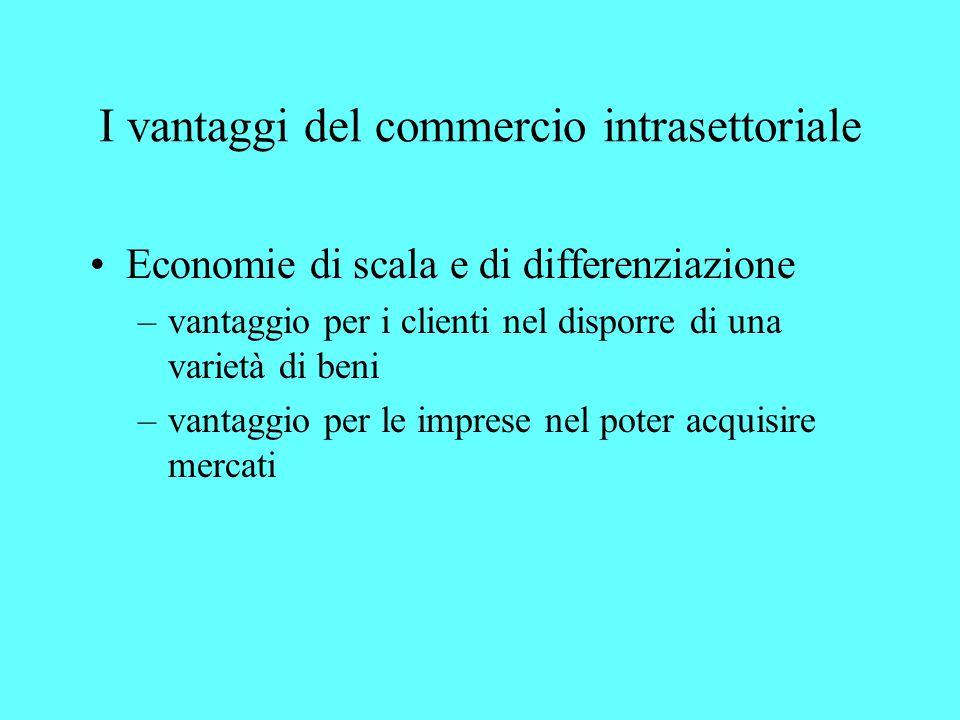 I vantaggi del commercio intrasettoriale