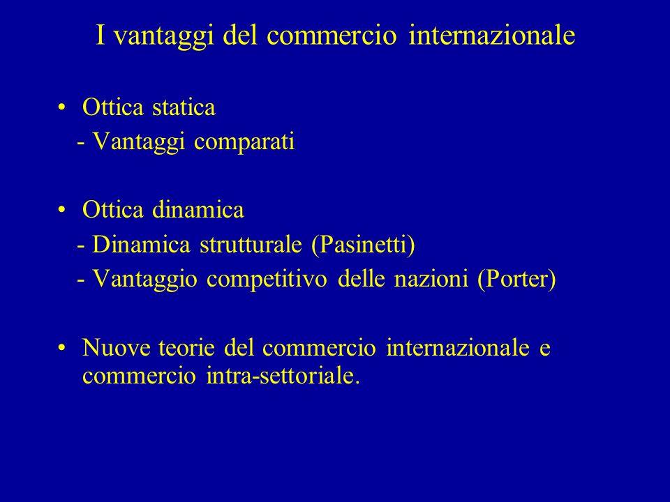 I vantaggi del commercio internazionale