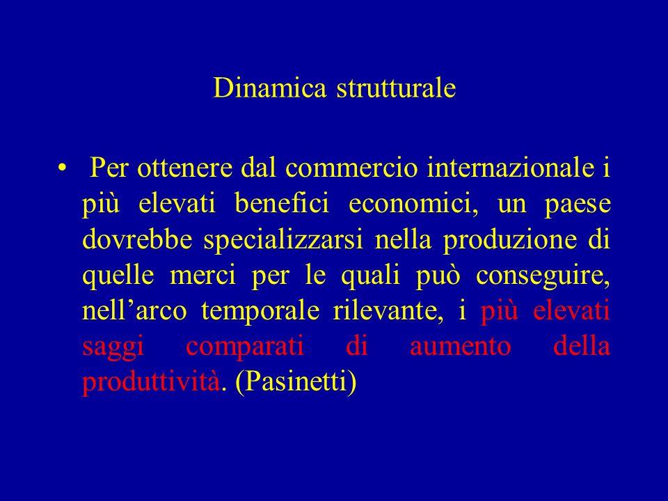 Dinamica strutturale