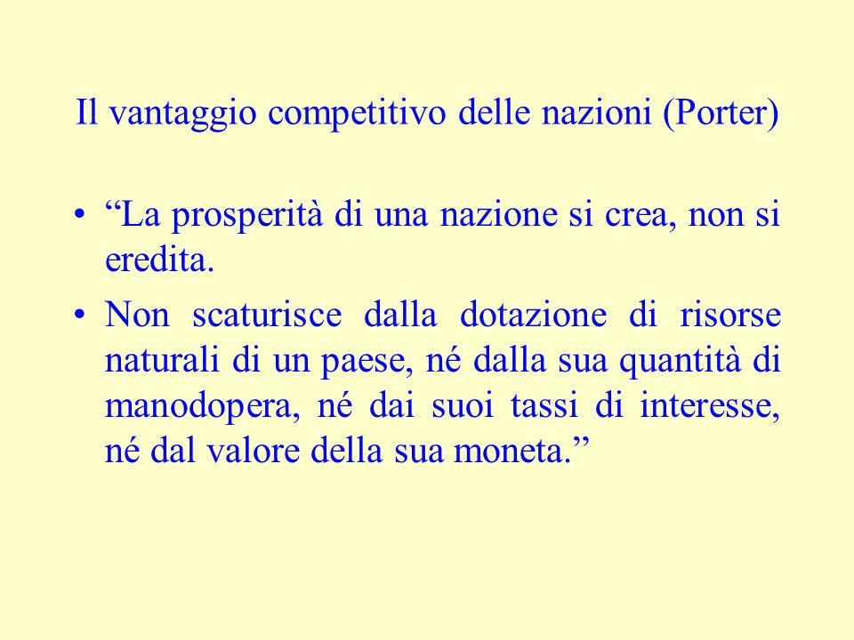 Il vantaggio competitivo delle nazioni (Porter)