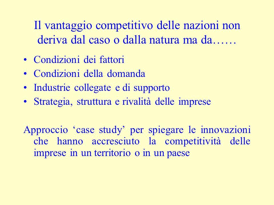 Il vantaggio competitivo delle nazioni non deriva dal caso o dalla natura ma da……