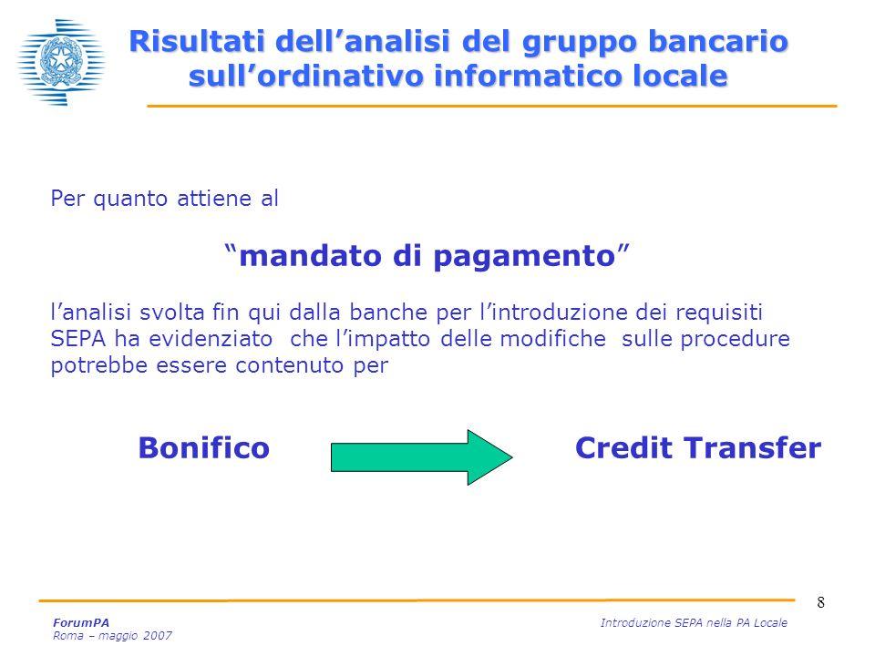 Risultati dell'analisi del gruppo bancario sull'ordinativo informatico locale