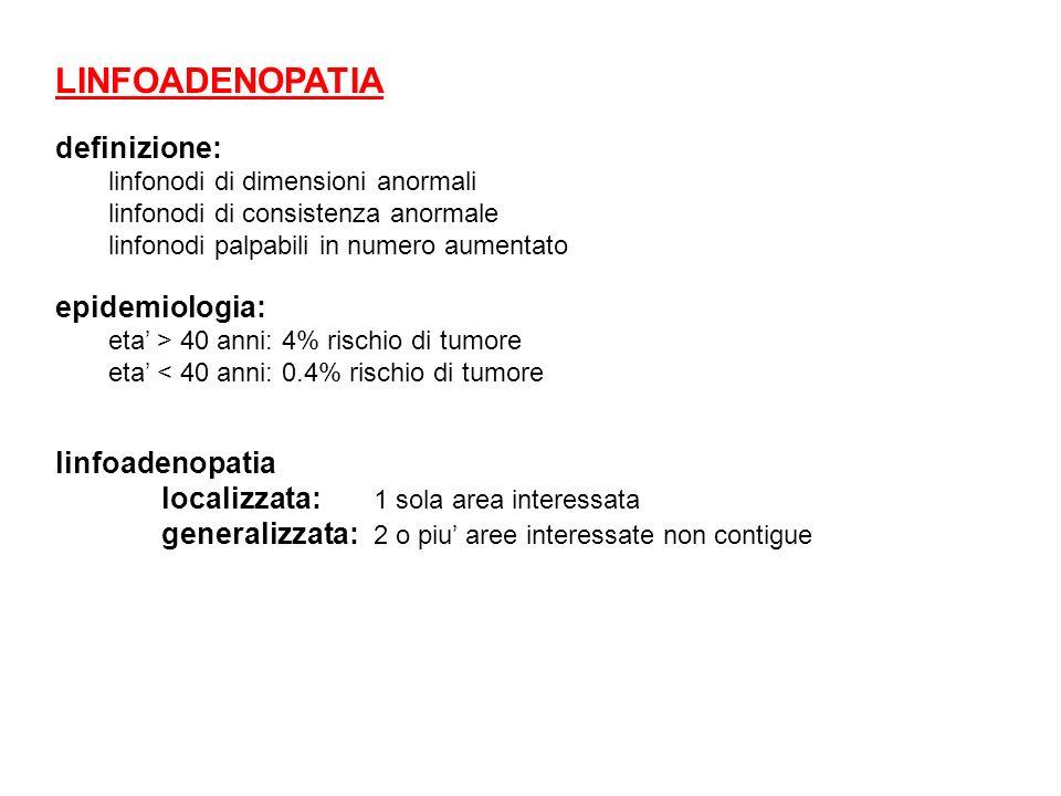 LINFOADENOPATIA definizione: epidemiologia: linfoadenopatia
