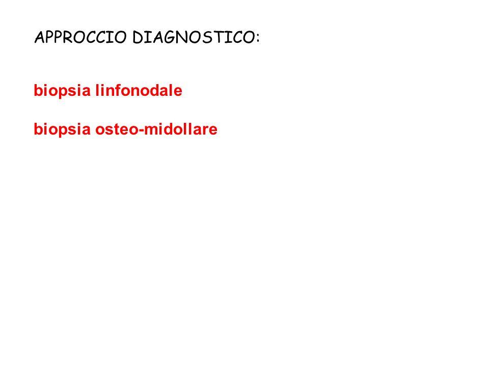 APPROCCIO DIAGNOSTICO: