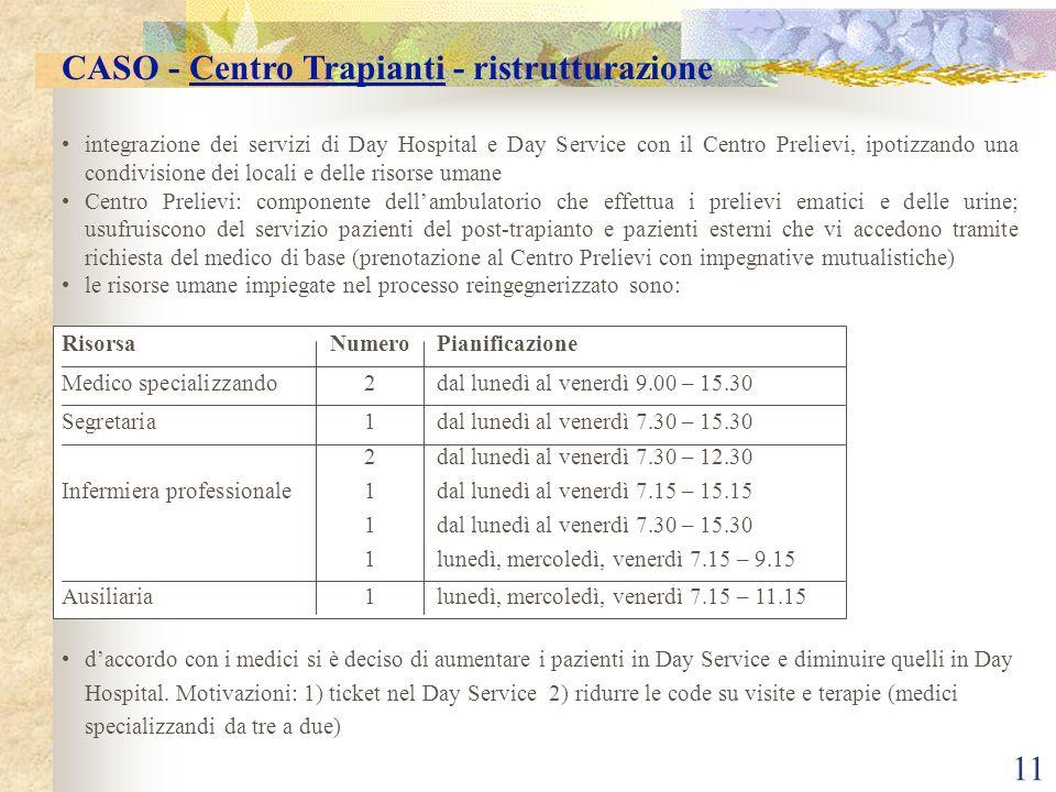 CASO - Centro Trapianti - ristrutturazione