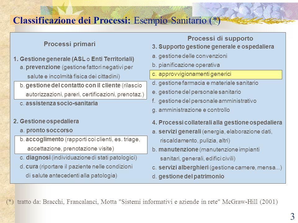 Classificazione dei Processi: Esempio Sanitario (*)