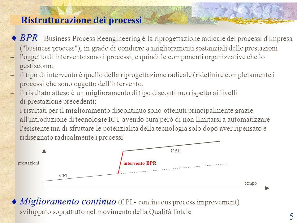 Ristrutturazione dei processi