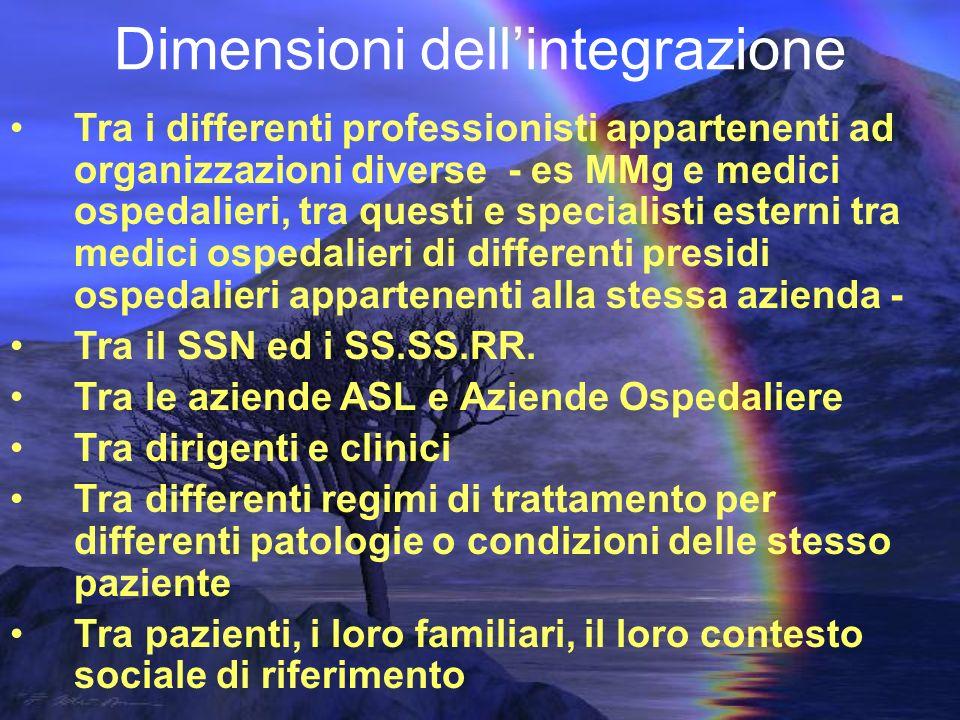 Dimensioni dell'integrazione