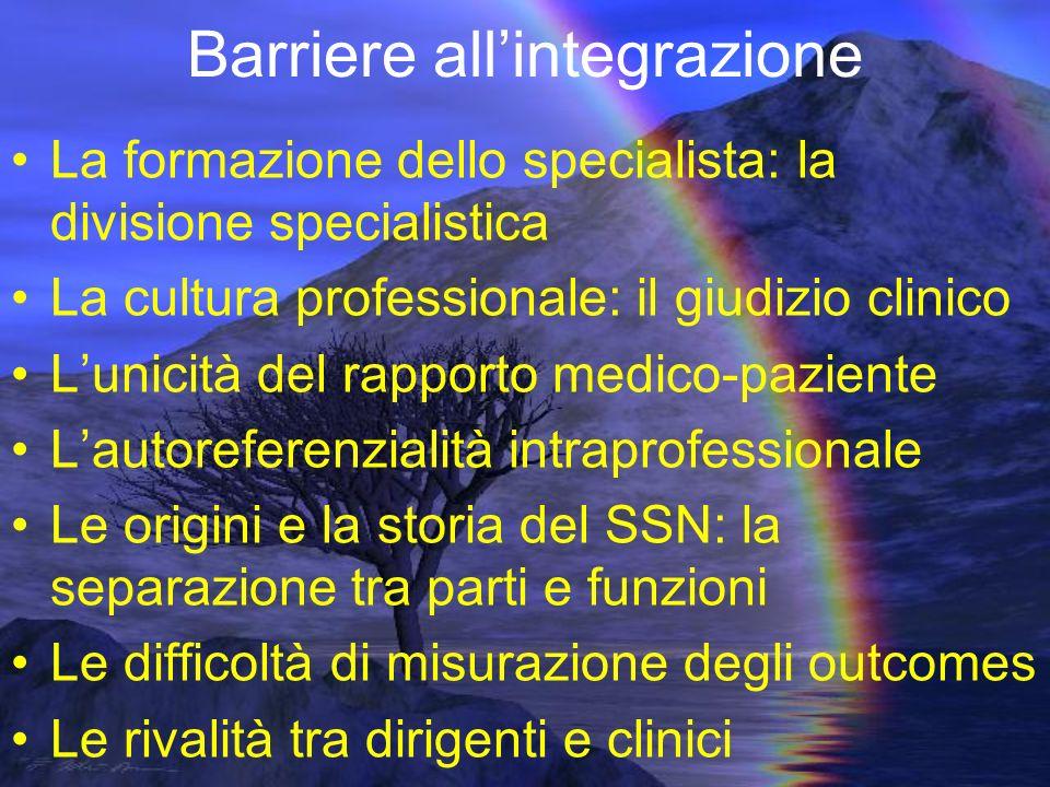 Barriere all'integrazione