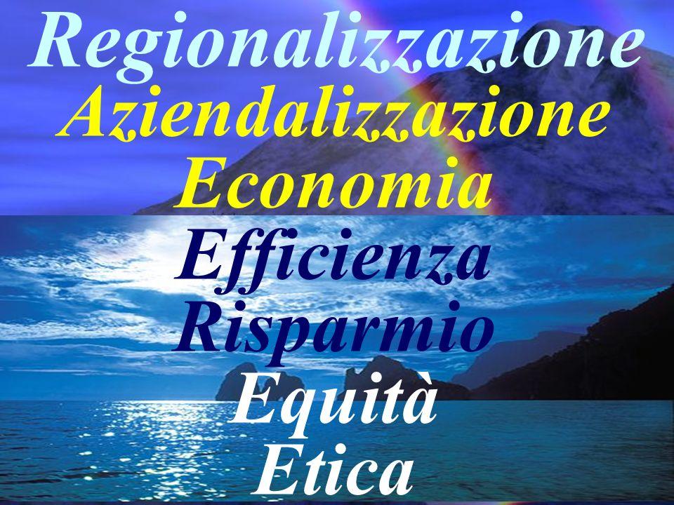 Aziendalizzazione Economia