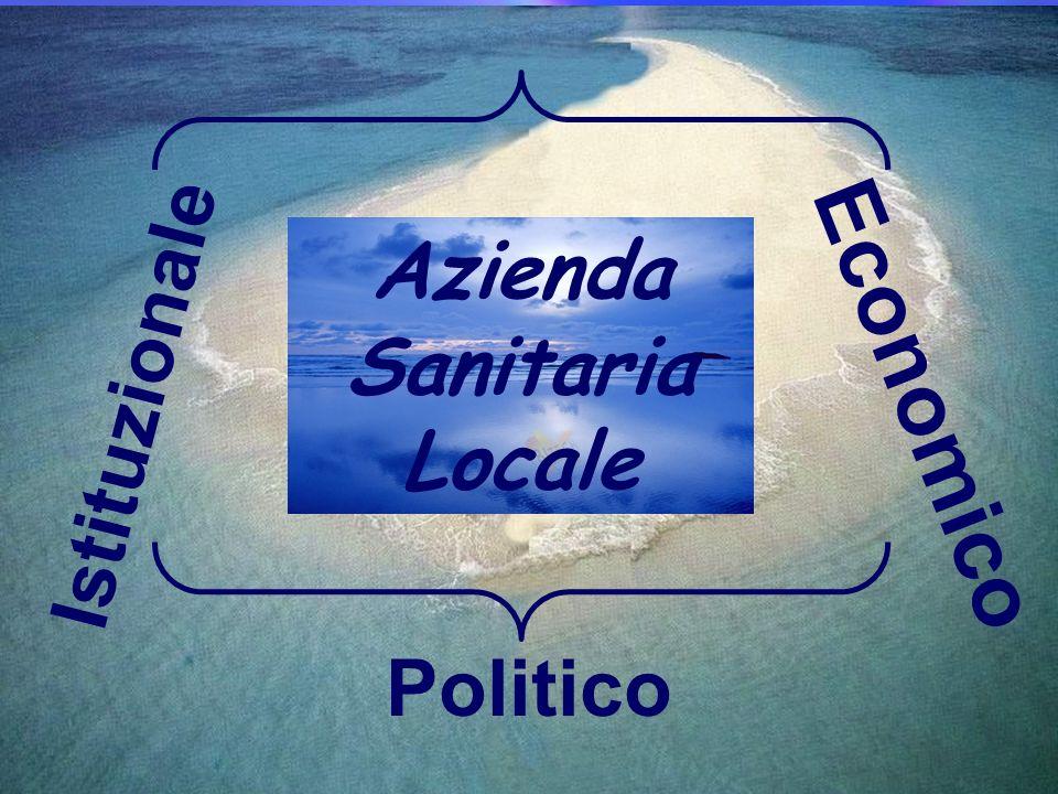 Azienda Sanitaria Locale Istituzionale Economico Politico