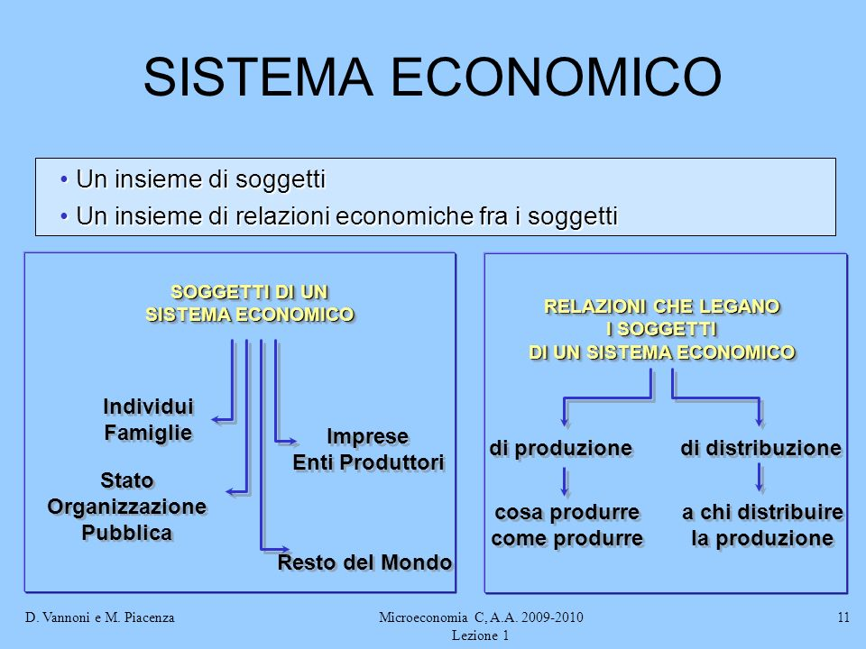 DI UN SISTEMA ECONOMICO