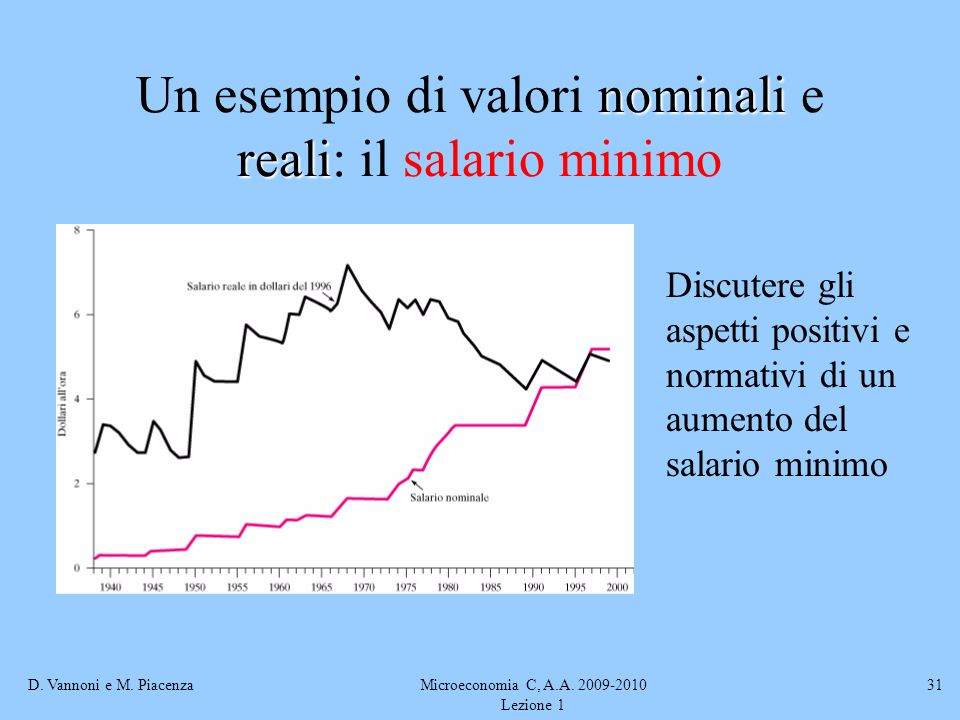 Un esempio di valori nominali e reali: il salario minimo
