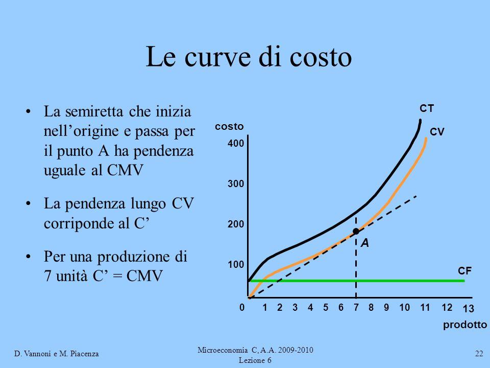 Microeconomia C, A.A. 2009-2010 Lezione 6