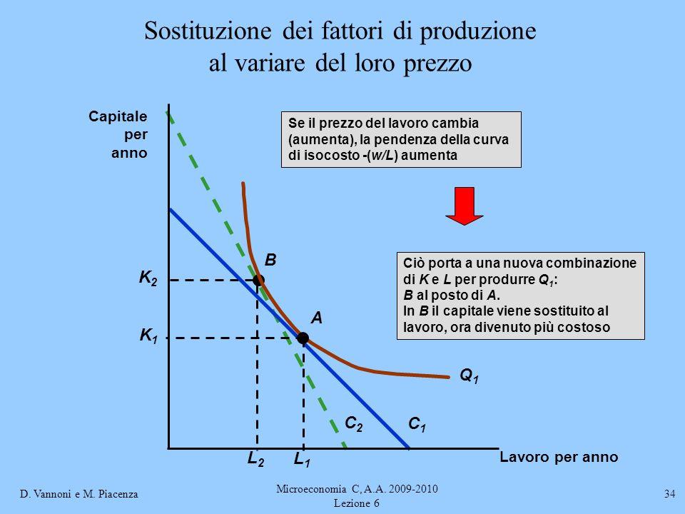 Sostituzione dei fattori di produzione al variare del loro prezzo