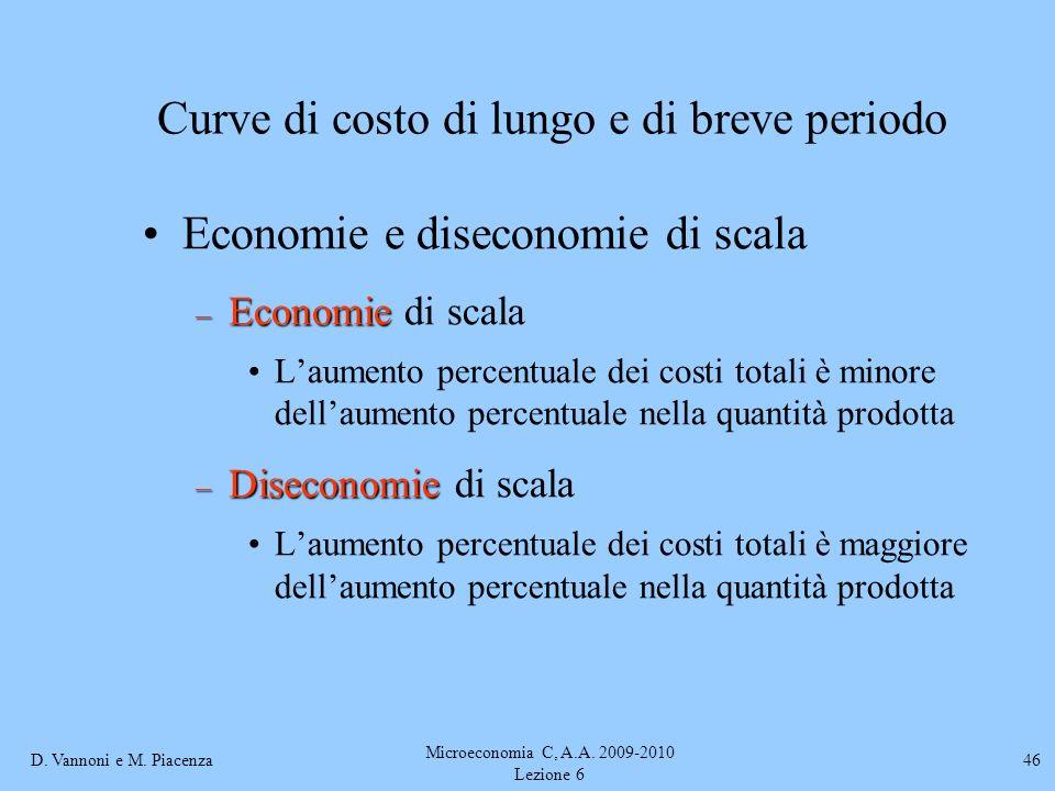 Curve di costo di lungo e di breve periodo