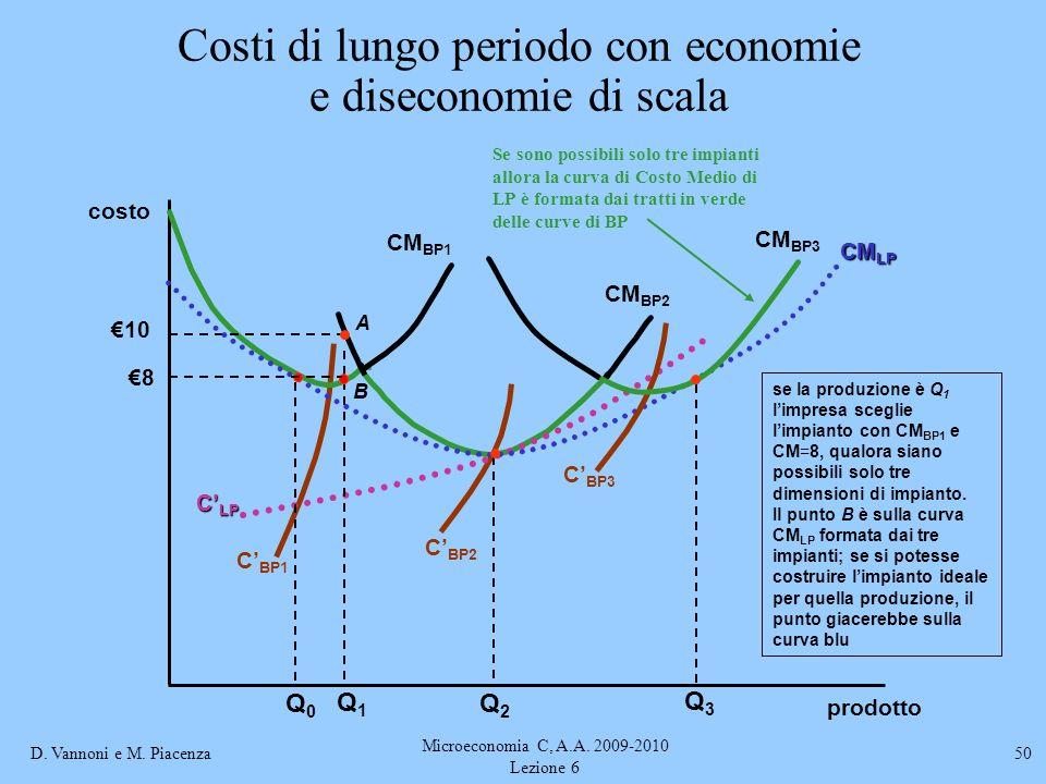 Costi di lungo periodo con economie e diseconomie di scala
