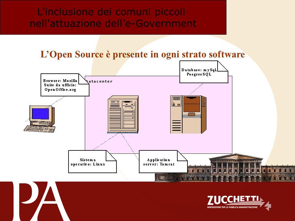 L'inclusione dei comuni piccoli nell'attuazione dell'e-Government