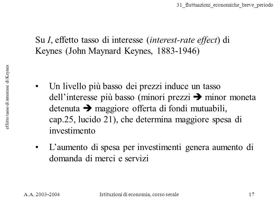 effetto tasso di interesse di Keynes