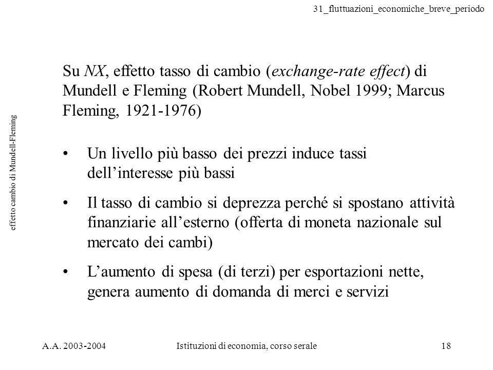 effetto cambio di Mundell-Fleming