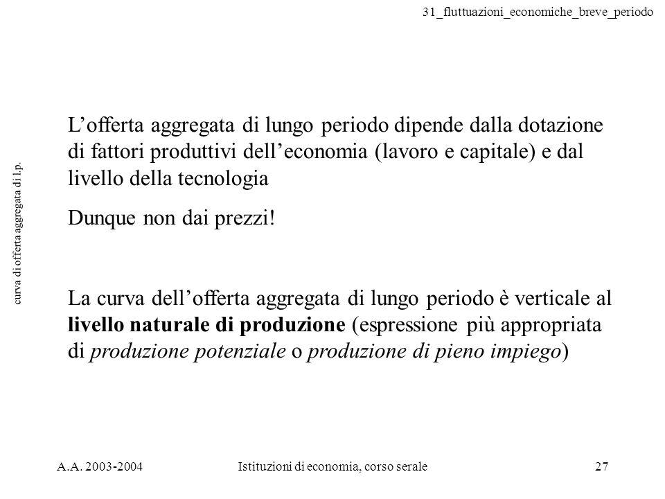 curva di offerta aggregata di l.p.