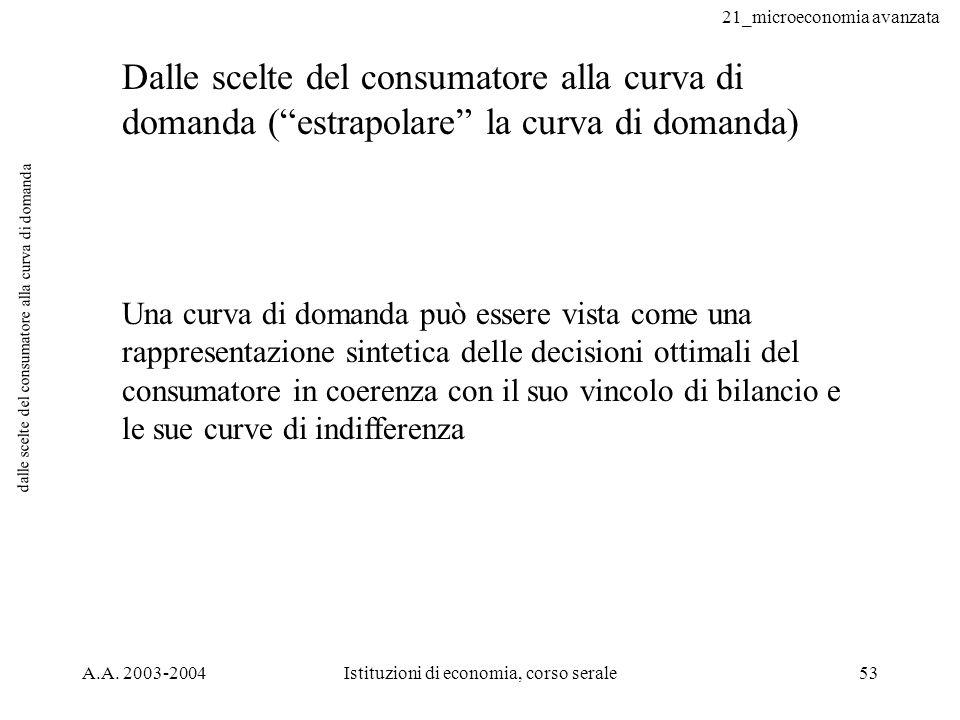 dalle scelte del consumatore alla curva di domanda