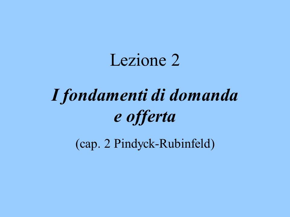 I fondamenti di domanda e offerta (cap. 2 Pindyck-Rubinfeld)