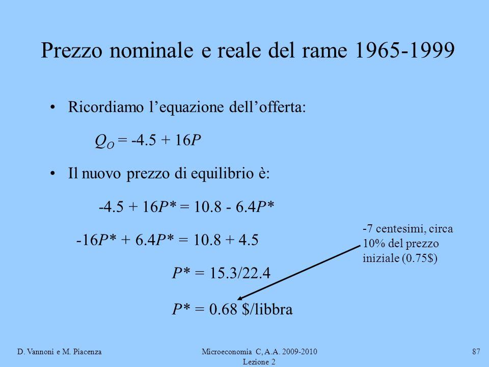 Prezzo nominale e reale del rame 1965-1999